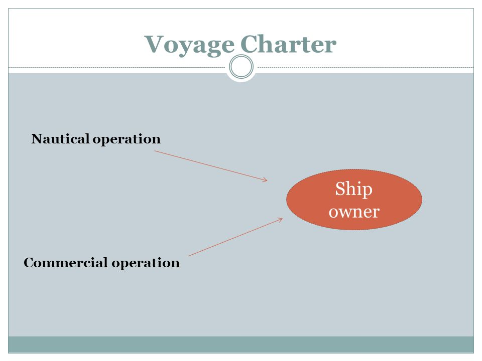 Voyage Charter Nautical operation Ship owner Commercial operation