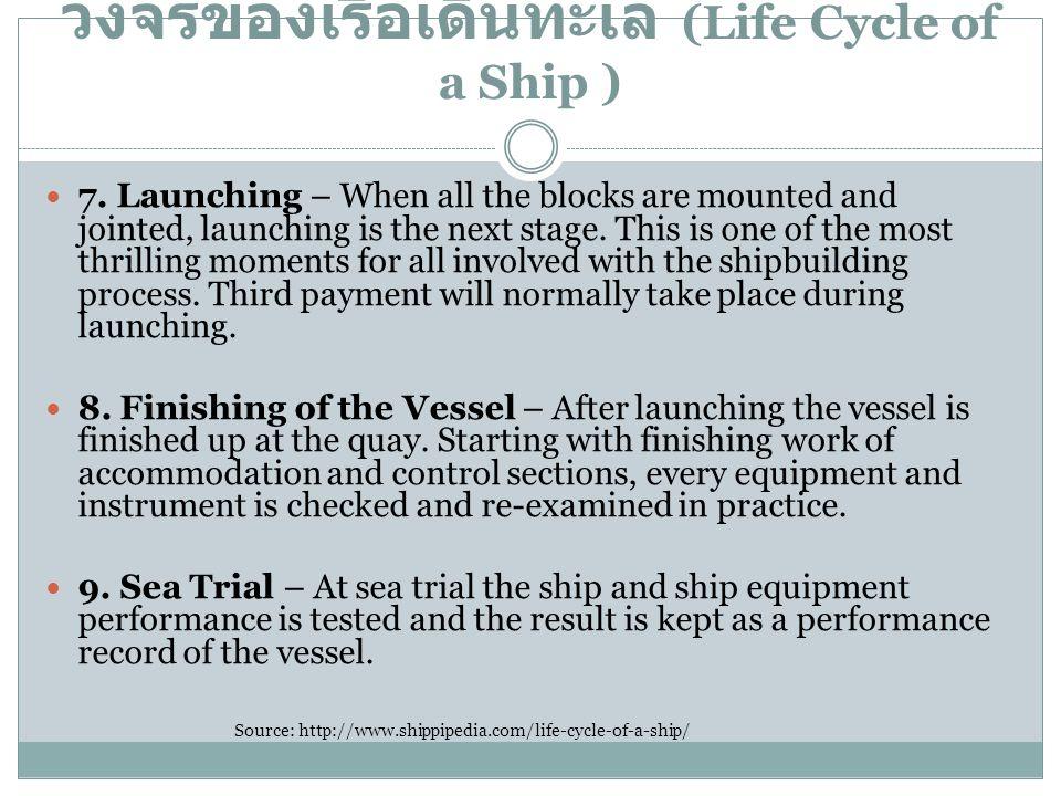 วงจรของเรือเดินทะเล (Life Cycle of a Ship )