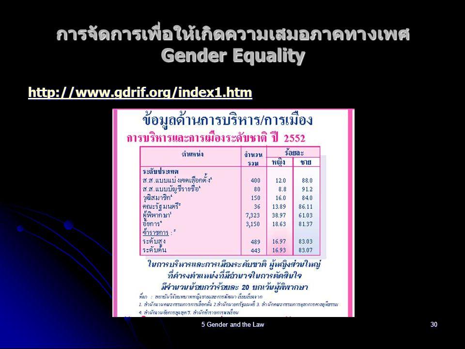 การจัดการเพื่อให้เกิดความเสมอภาคทางเพศ Gender Equality