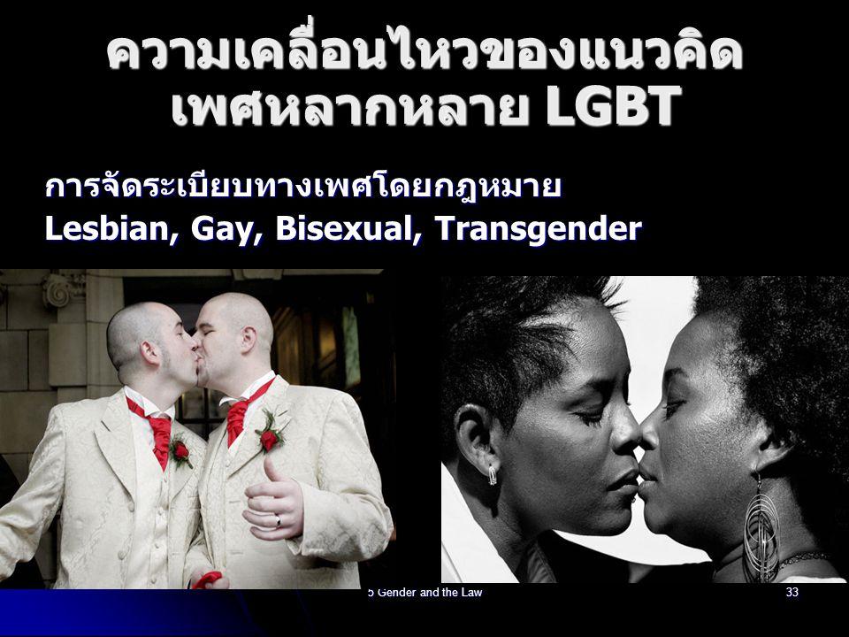 ความเคลื่อนไหวของแนวคิดเพศหลากหลาย LGBT