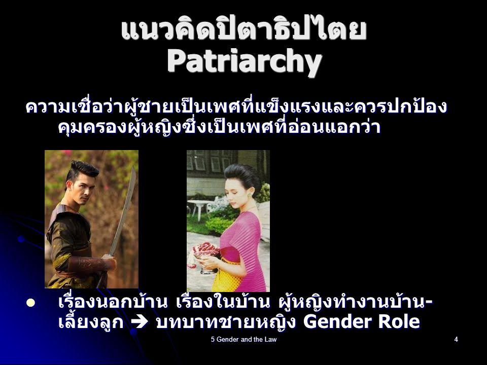แนวคิดปิตาธิปไตย Patriarchy