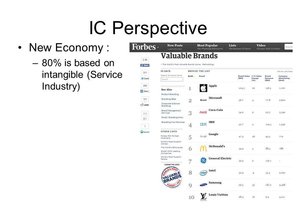 IC Perspective New Economy :