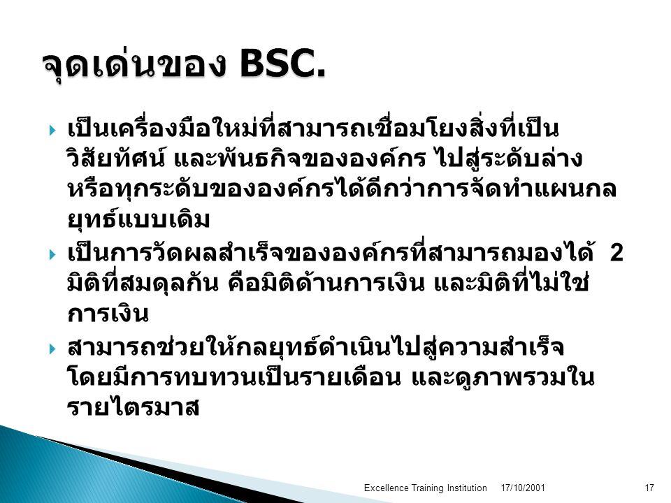 จุดเด่นของ BSC.
