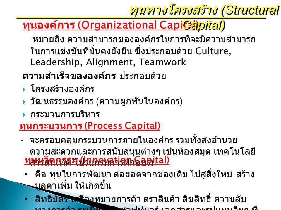 ทุนทางโครงสร้าง (Structural Capital)
