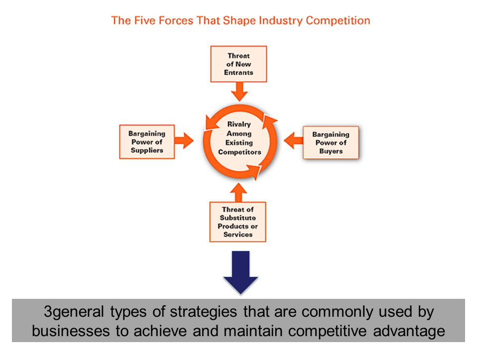 3general types of strategies that are commonly used by businesses to achieve and maintain competitive advantage