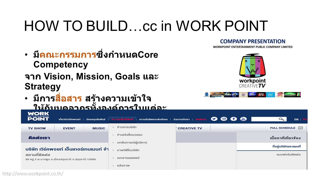 HOW TO BUILD…cc in WORK POINT