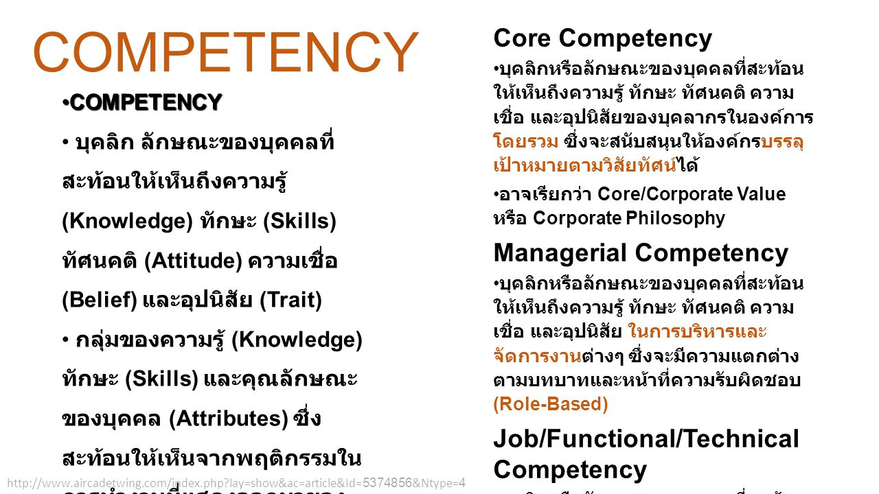 COMPETENCY Core Competency Managerial Competency
