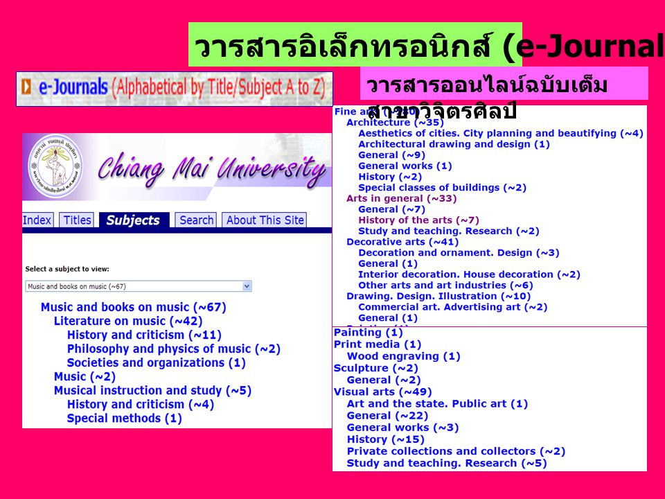 วารสารอิเล็กทรอนิกส์ (e-Journals)