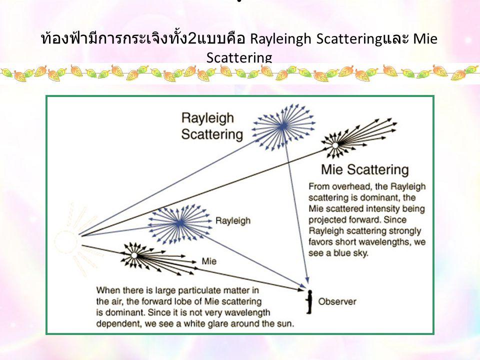 ท้องฟ้ามีการกระเจิงทั้ง2แบบคือ Rayleingh Scatteringและ Mie Scattering