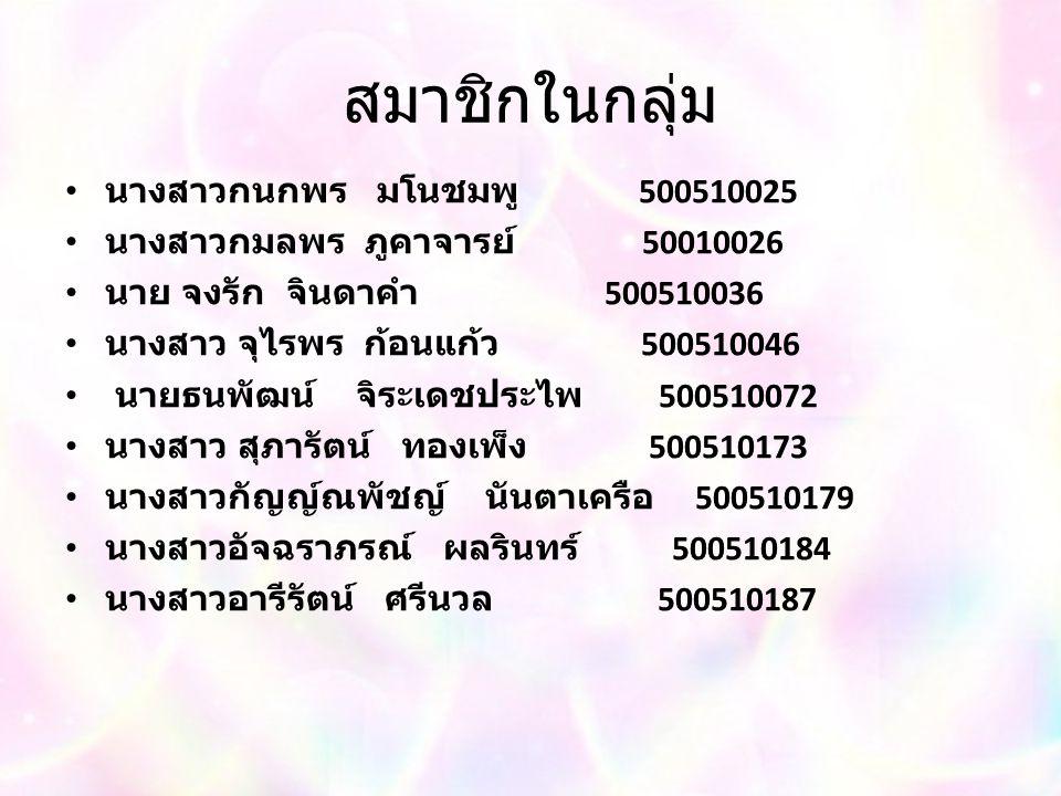 สมาชิกในกลุ่ม นางสาวกนกพร มโนชมพู 500510025