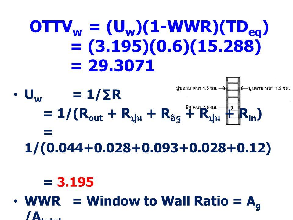 OTTVw = (Uw)(1-WWR)(TDeq) = (3.195)(0.6)(15.288) = 29.3071
