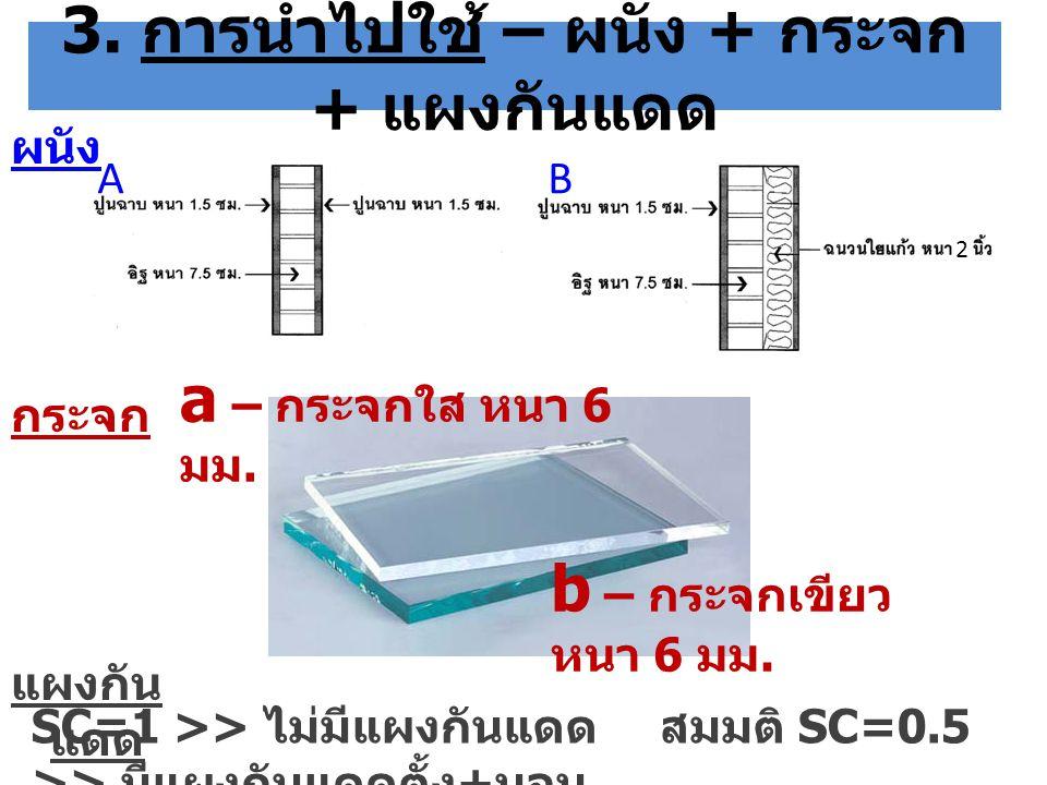 3. การนำไปใช้ – ผนัง + กระจก + แผงกันแดด