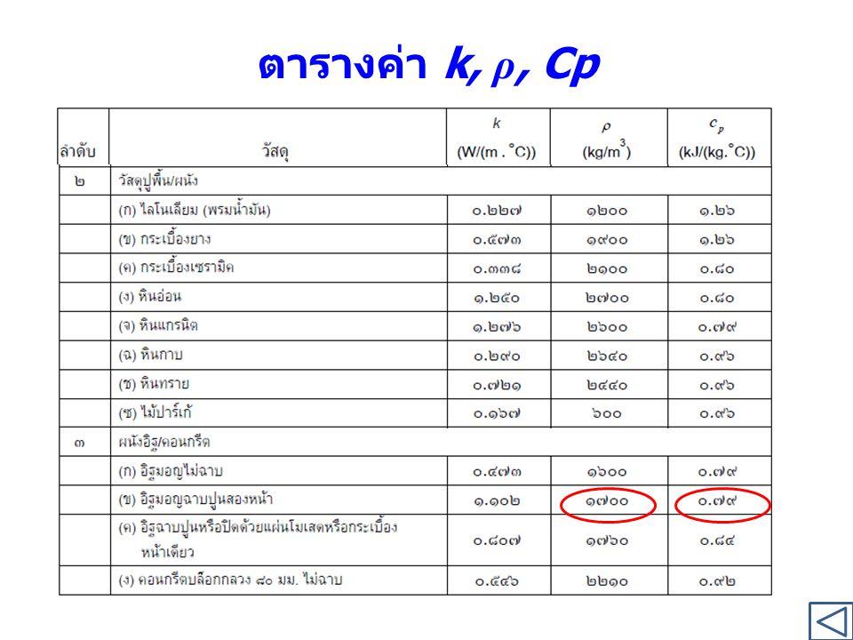 ตารางค่า k, ρ, Cp