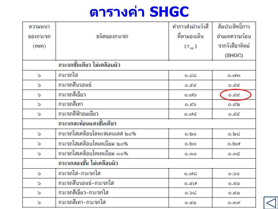 ตารางค่า SHGC