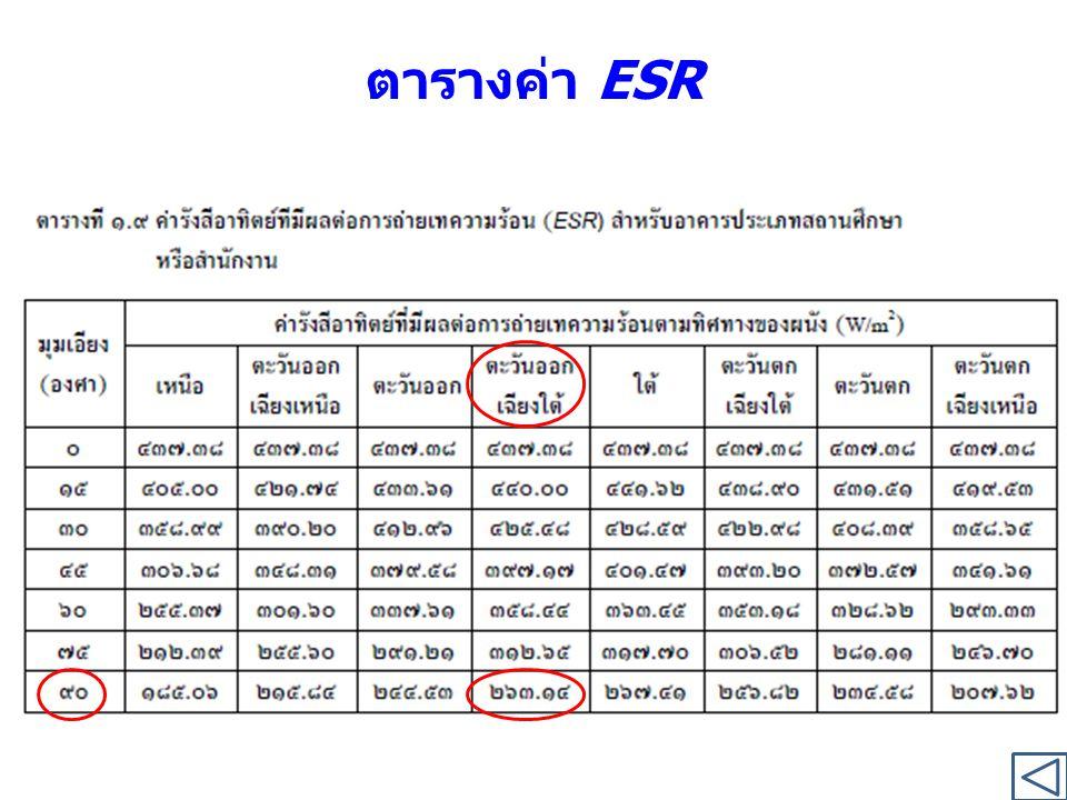 ตารางค่า ESR