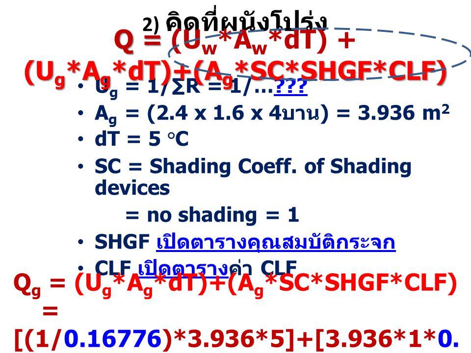 Q = (Uw*Aw*dT) + (Ug*Ag*dT)+(Ag*SC*SHGF*CLF)