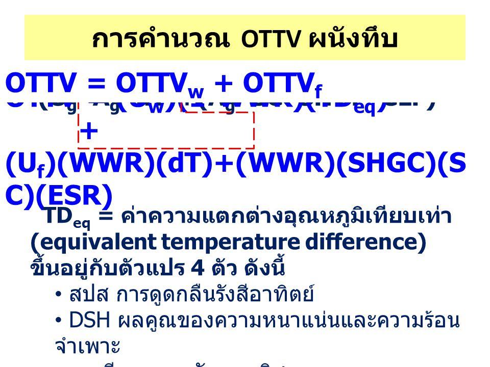 OTTV = (Uw)(1-WWR)(TDeq) + (Uf)(WWR)(dT)+(WWR)(SHGC)(SC)(ESR)