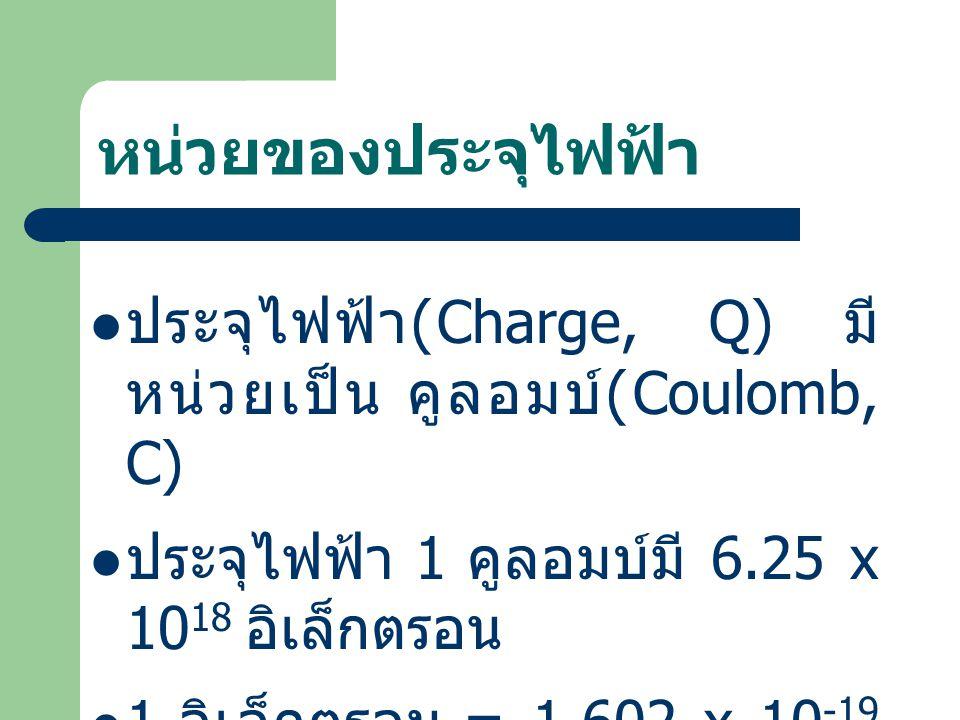 หน่วยของประจุไฟฟ้า ประจุไฟฟ้า(Charge, Q) มีหน่วยเป็น คูลอมบ์(Coulomb, C) ประจุไฟฟ้า 1 คูลอมบ์มี 6.25 x 1018 อิเล็กตรอน.