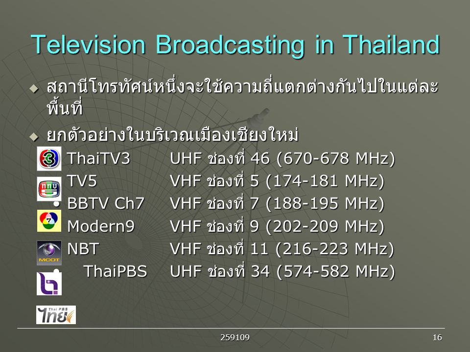 Television Broadcasting in Thailand