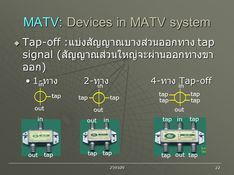 MATV: Devices in MATV system