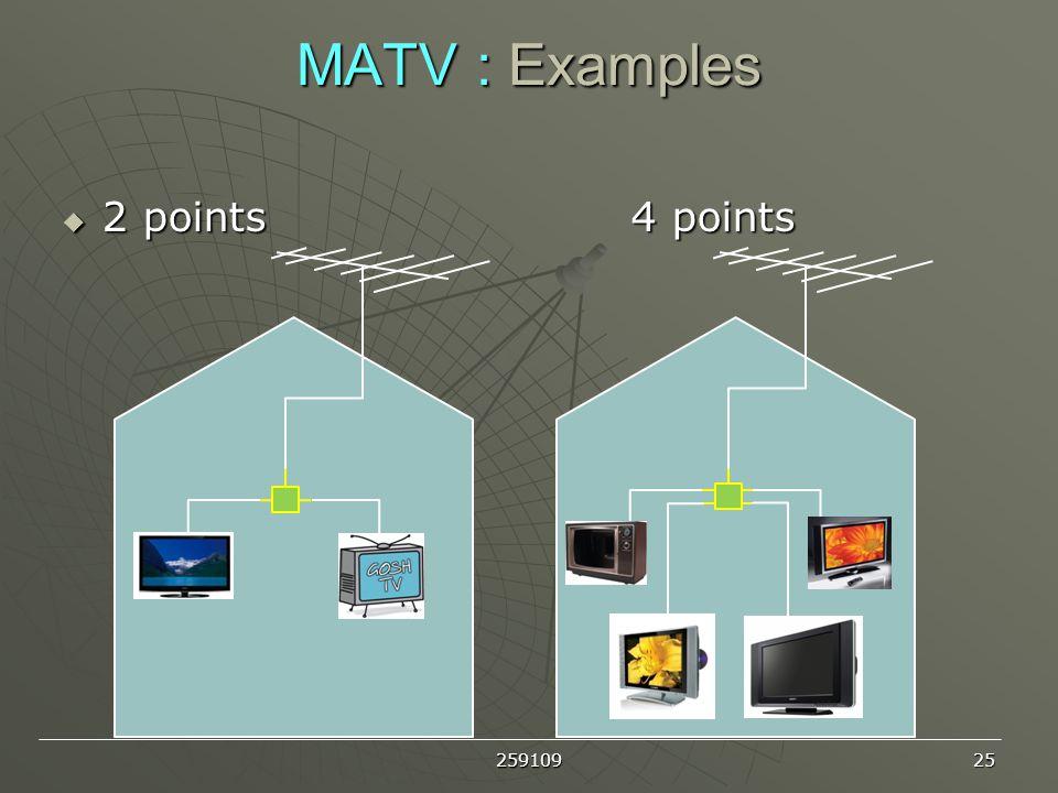 MATV : Examples 2 points 4 points 3-25 Tharadol Komolmis 906701 259109
