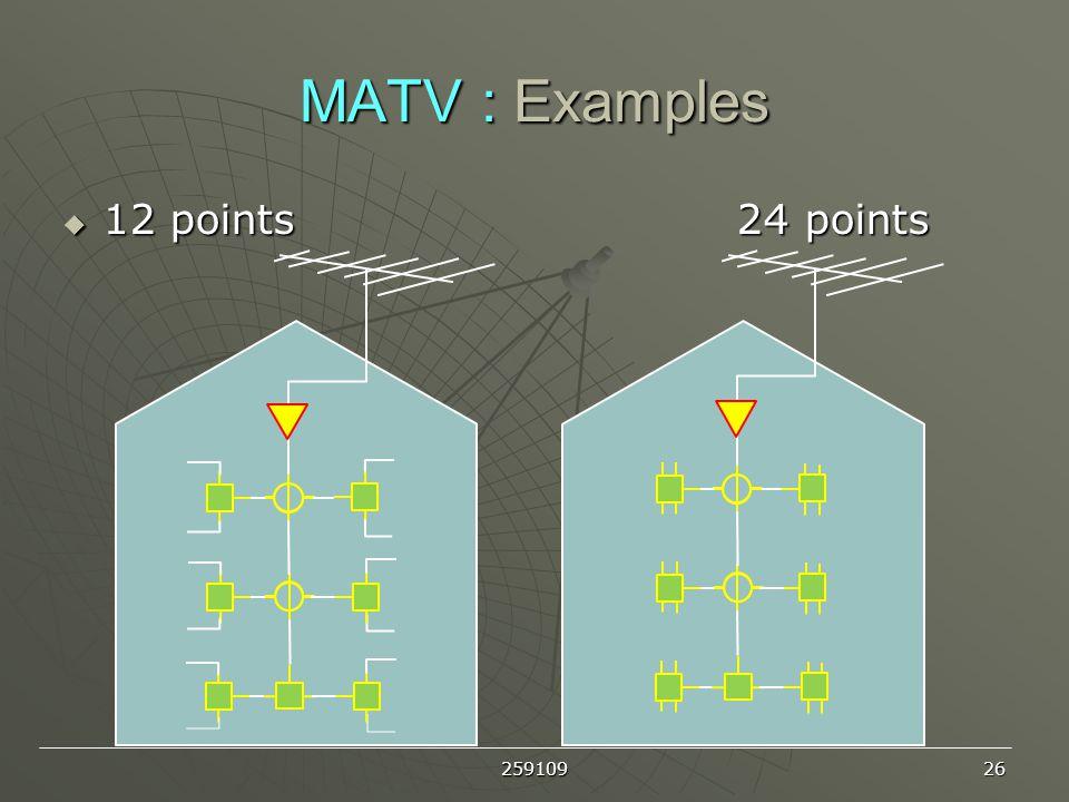 MATV : Examples 12 points 24 points 3-26 Tharadol Komolmis 906701