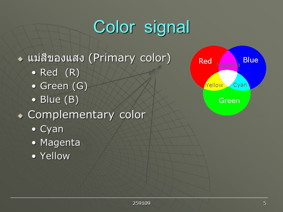 Color signal แม่สีของแสง (Primary color) Complementary color Red (R)