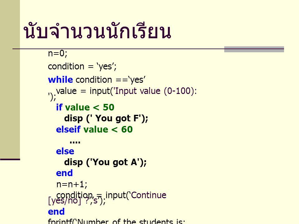 นับจำนวนนักเรียน n=0; condition = 'yes'; while condition =='yes'