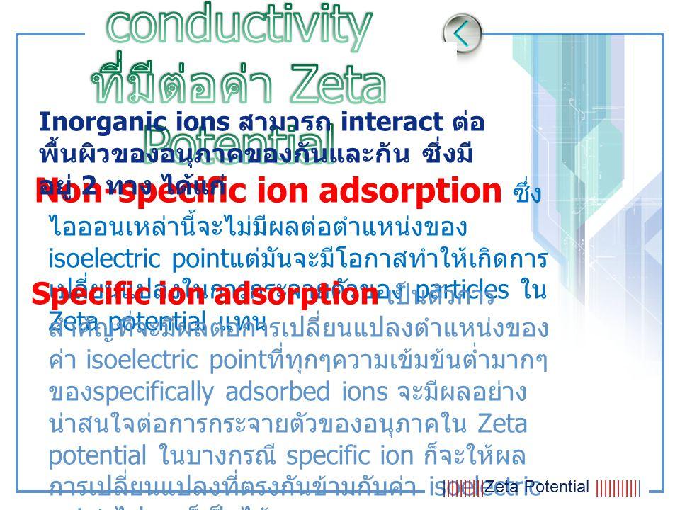 ผลของ conductivity ที่มีต่อค่า Zeta Potential