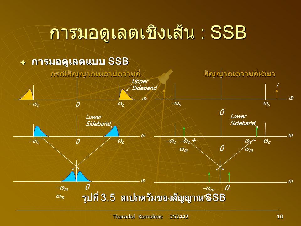 การมอดูเลตเชิงเส้น : SSB