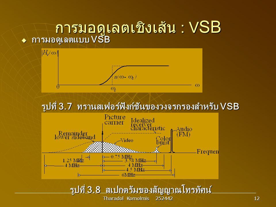 การมอดูเลตเชิงเส้น : VSB
