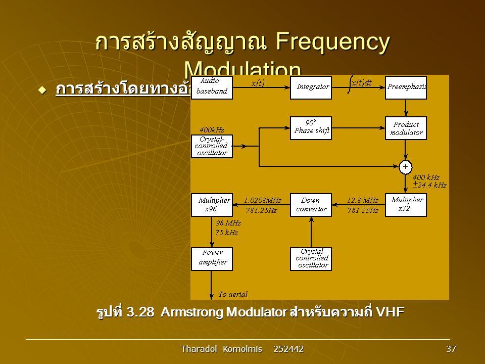 การสร้างสัญญาณ Frequency Modulation