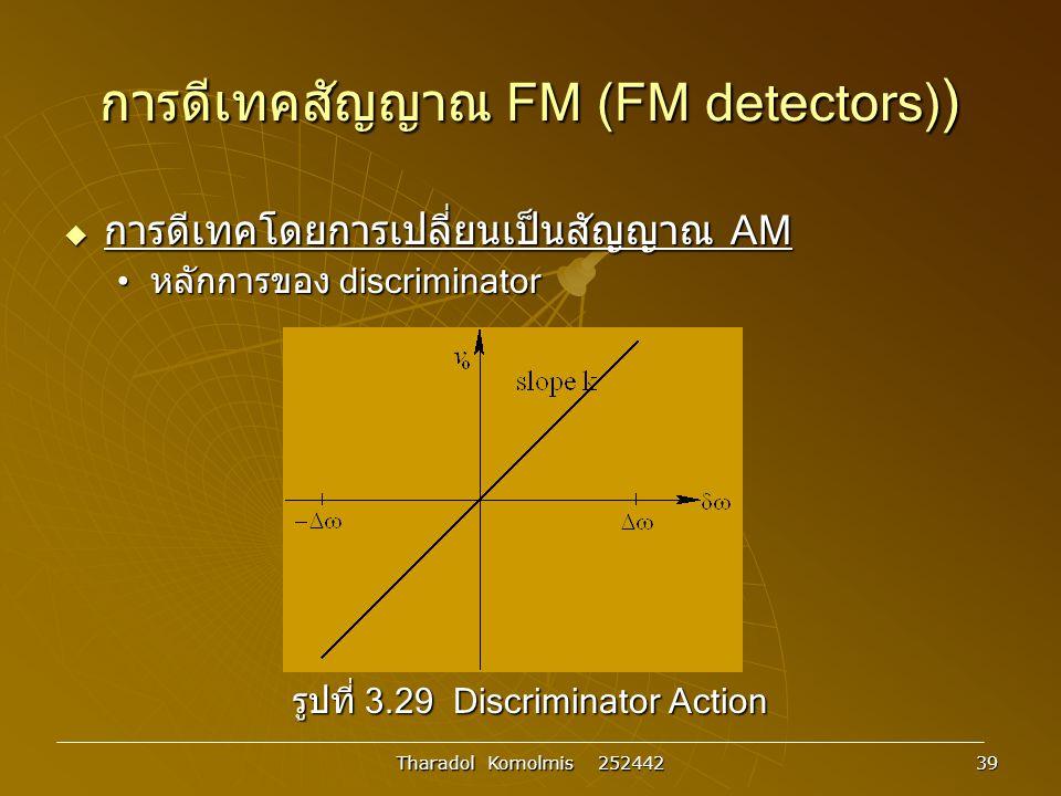 การดีเทคสัญญาณ FM (FM detectors))