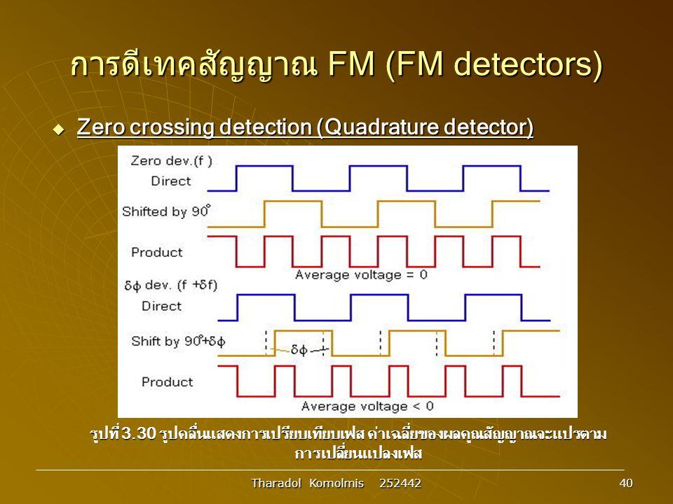 การดีเทคสัญญาณ FM (FM detectors)