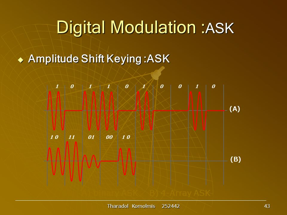 Digital Modulation :ASK