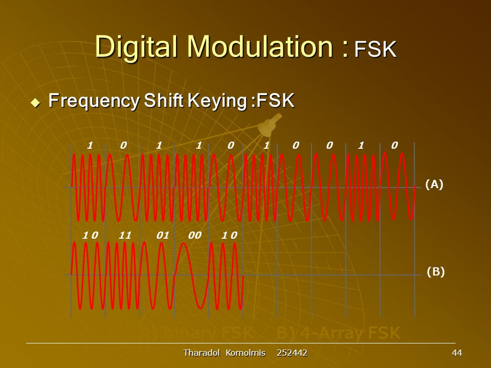 Digital Modulation : FSK