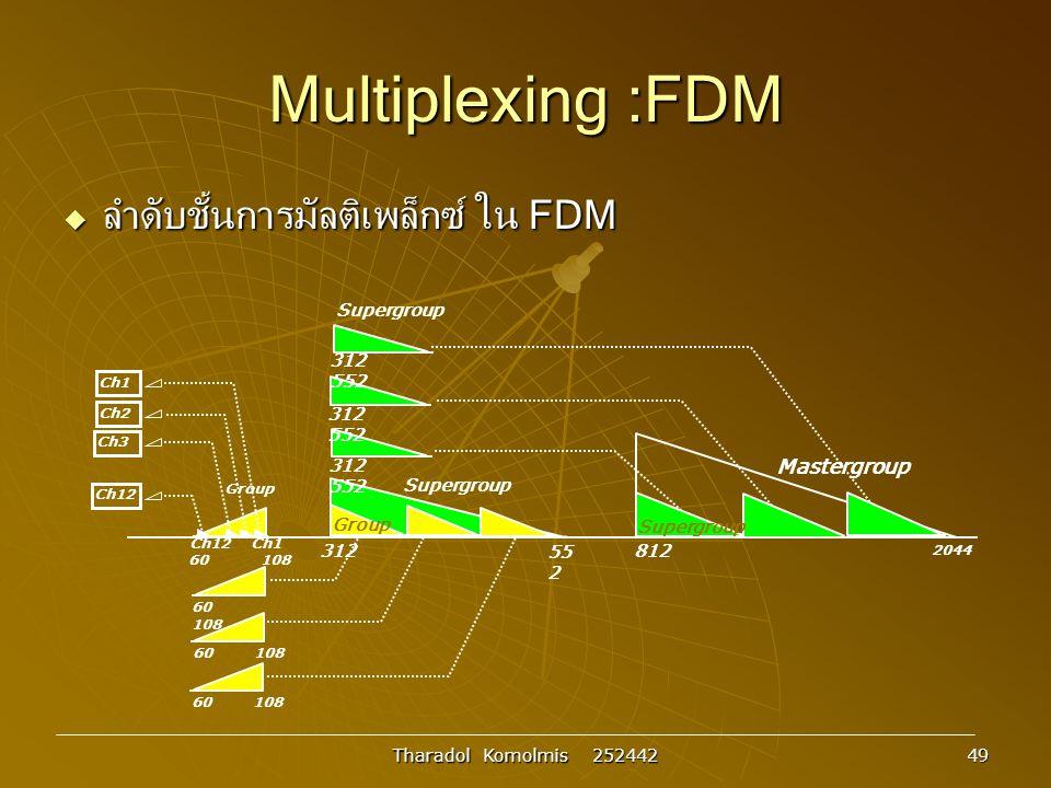 Multiplexing :FDM ลำดับชั้นการมัลติเพล็กซ์ ใน FDM Mastergroup