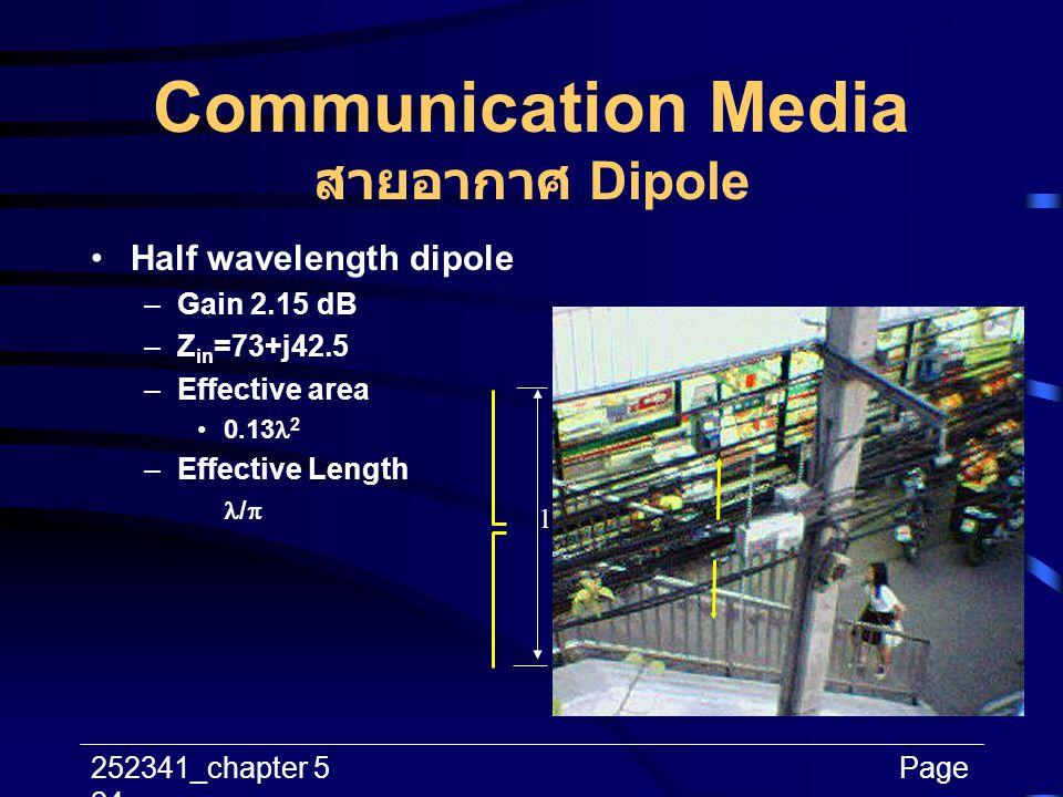 Communication Media สายอากาศ Dipole