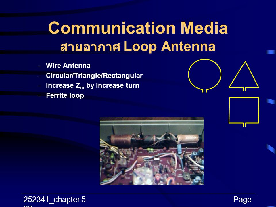 Communication Media สายอากาศ Loop Antenna