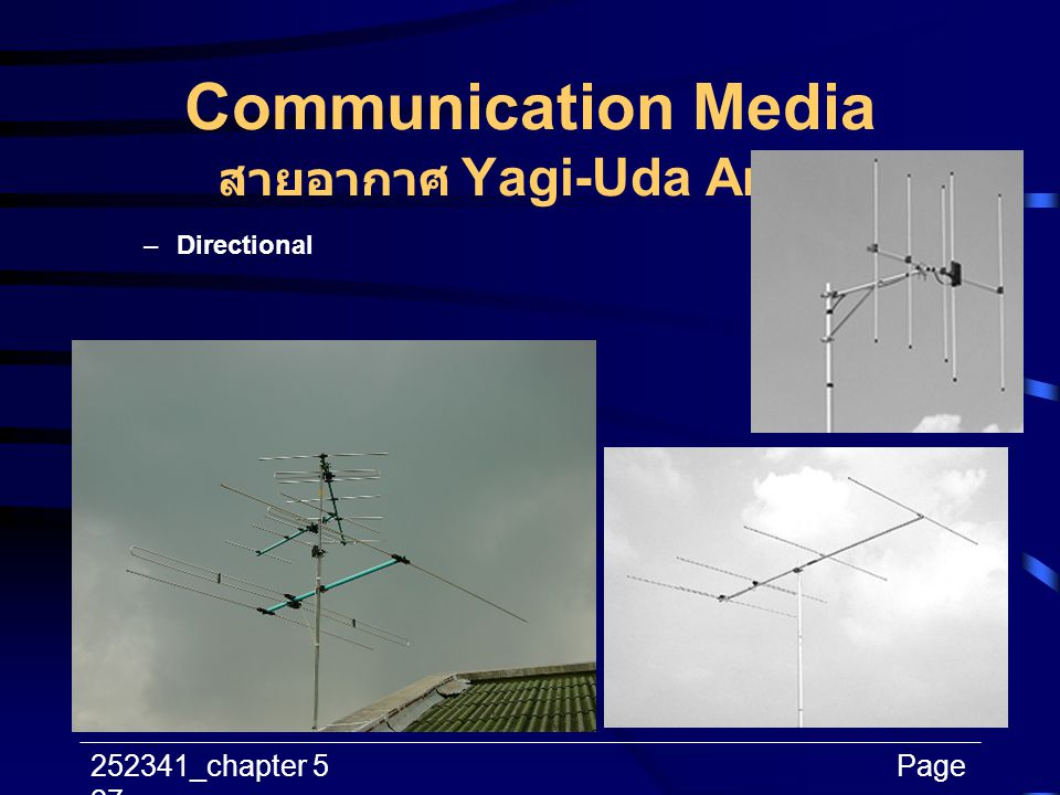 Communication Media สายอากาศ Yagi-Uda Array