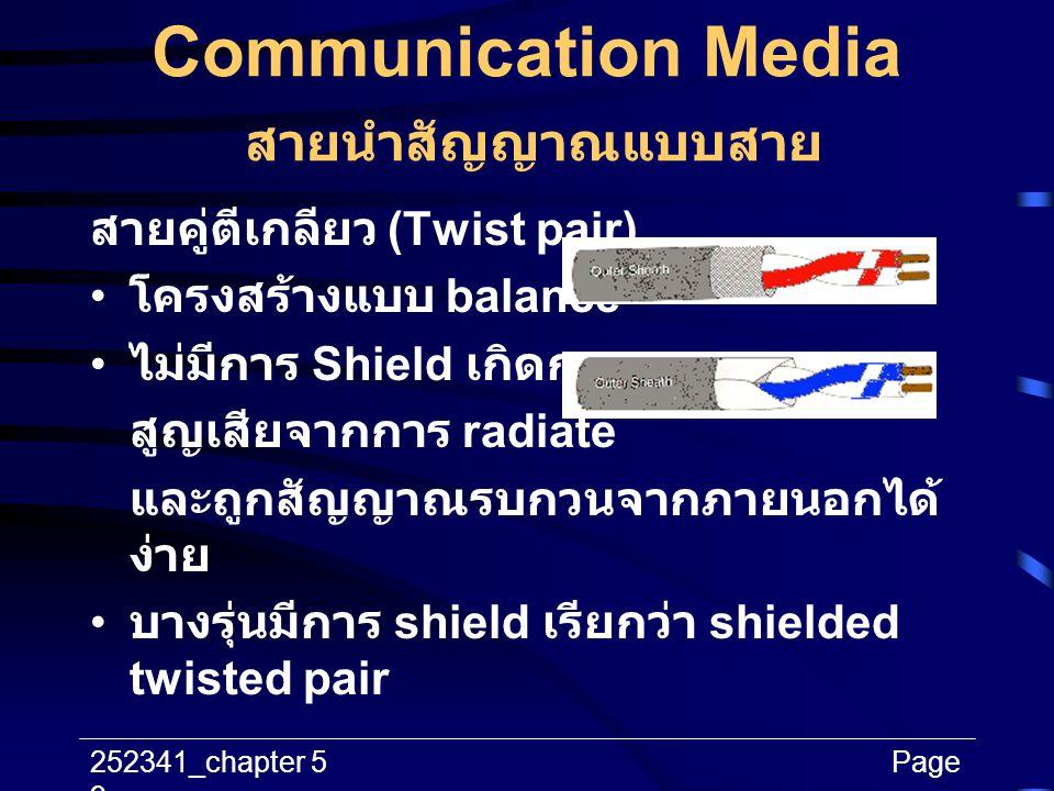 Communication Media สายนำสัญญาณแบบสาย