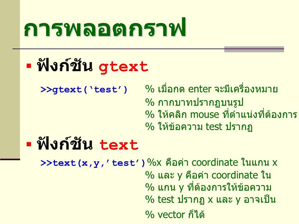 การพลอตกราฟ ฟังก์ชัน gtext ฟังก์ชัน text