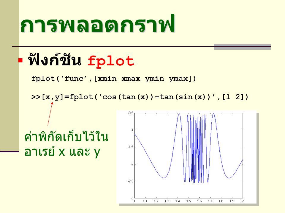 การพลอตกราฟ ฟังก์ชัน fplot ค่าพิกัดเก็บไว้ใน อาเรย์ x และ y