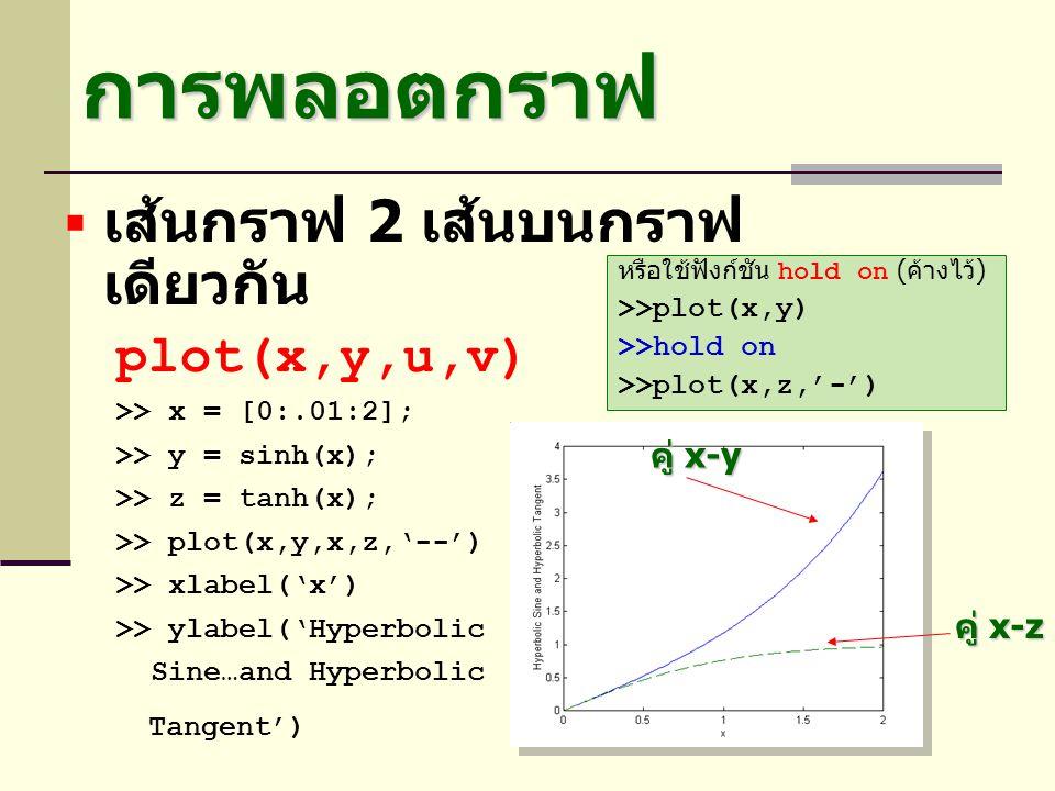 การพลอตกราฟ เส้นกราฟ 2 เส้นบนกราฟเดียวกัน plot(x,y,u,v) คู่ x-y