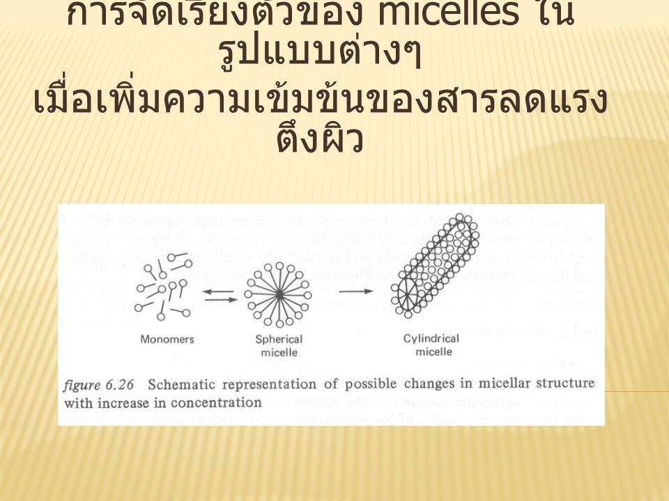การจัดเรียงตัวของ micelles ในรูปแบบต่างๆ
