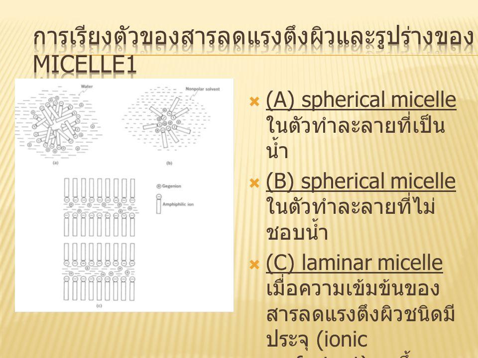 การเรียงตัวของสารลดแรงตึงผิวและรูปร่างของ micelle1