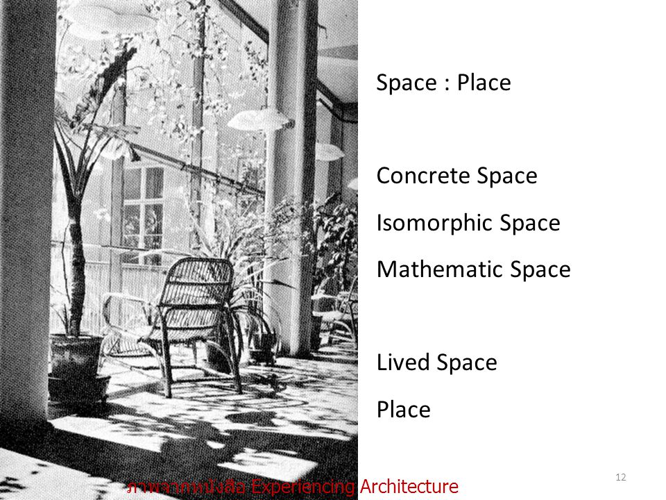 Space : Place Concrete Space Isomorphic Space Mathematic Space
