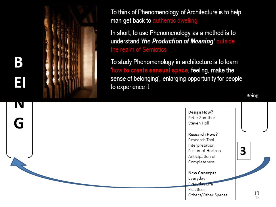 To think of Phenomenology of Architecture is to help man get back to authentic dwelling