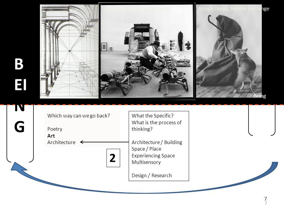 BEING 2 Joseph Beuys, the pack (1971) Joseph Beuys, Needle Exchange