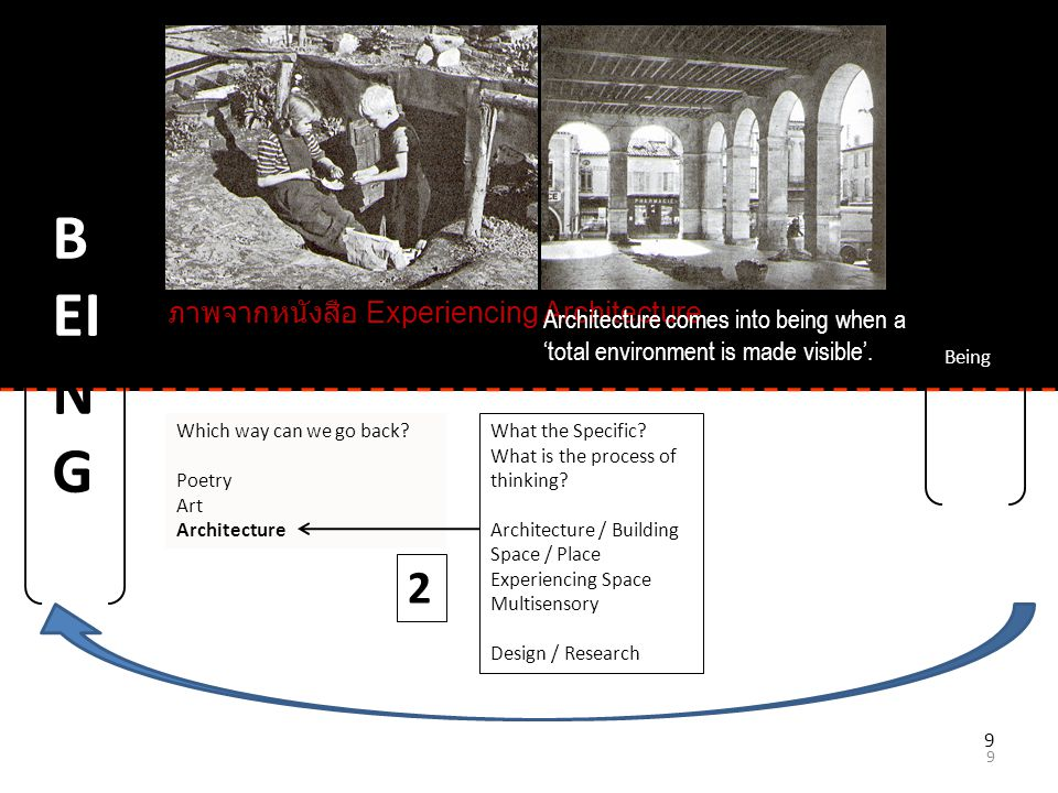 BEING 2 ภาพจากหนังสือ Experiencing Architecture